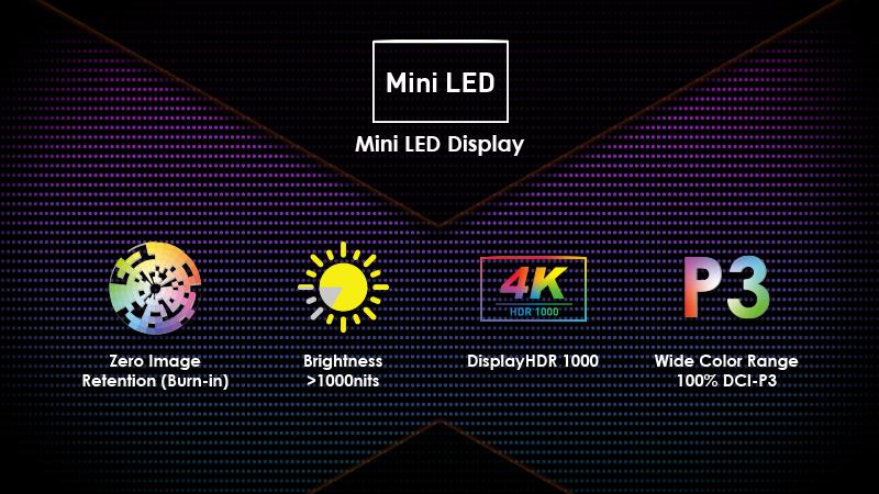 Эволюционная мини светодиодная технология